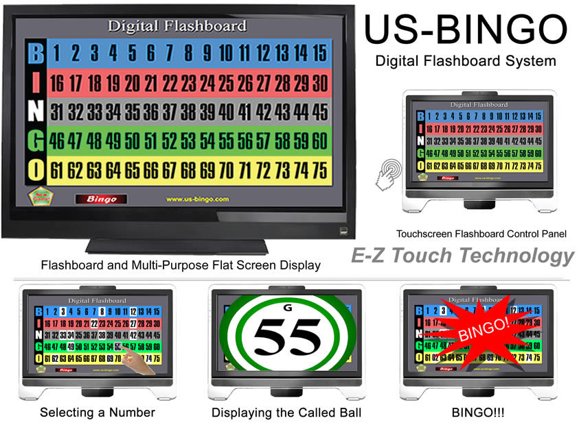 Digital Bingo Flashboard System